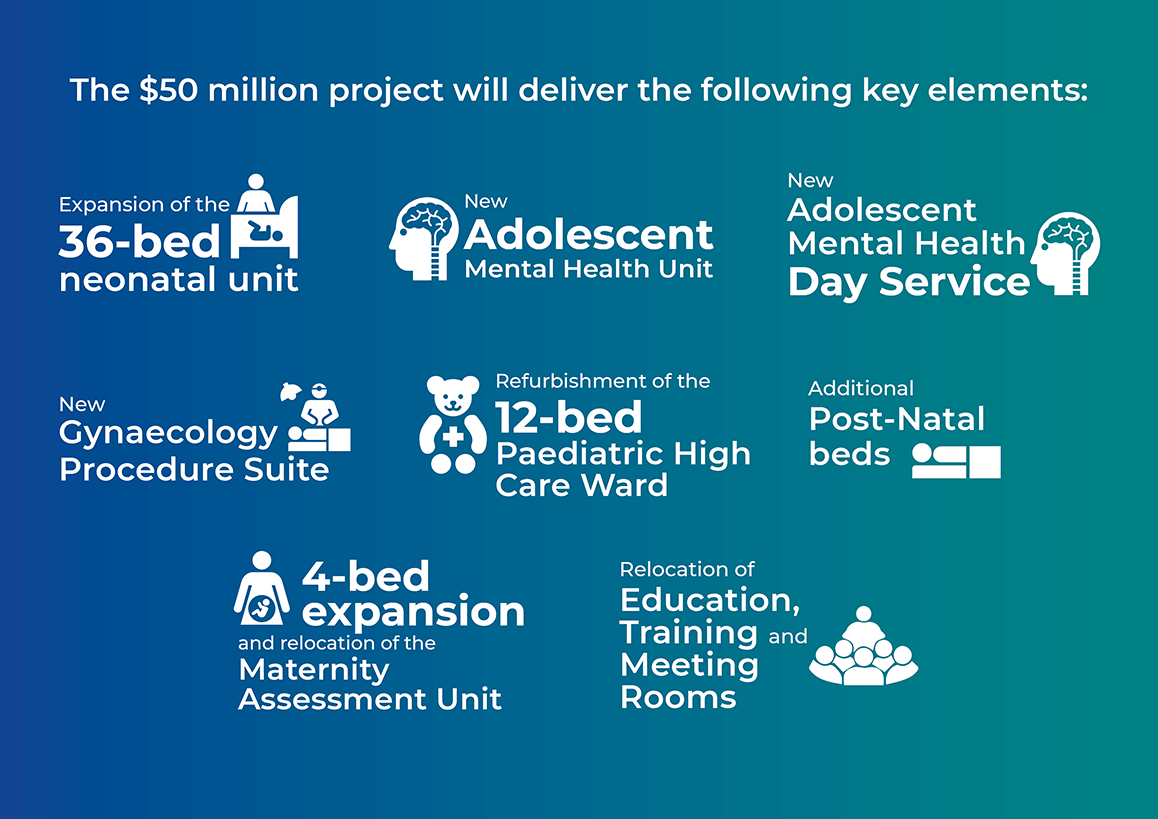 The Centenary Hospital for Women and Children Expansion Project infographic