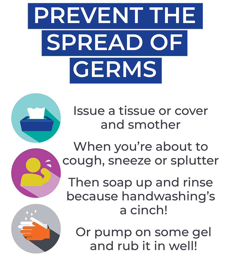 Prevent the spread of germs. Issue a tissue or cover and smother. When you're about to cough, sneeze or splutter. Then soap up and rinse because handwashing's a cinch! Or pump on some gel and rub it in well!